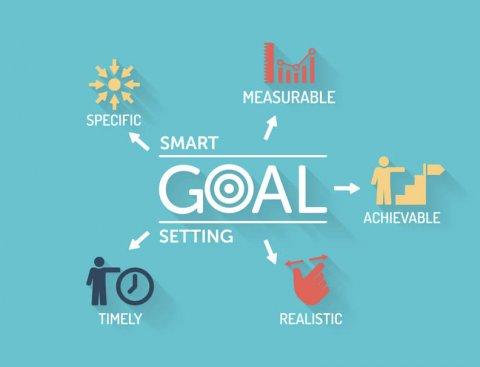 3 powody, które sprawiają, że ludzie nie osiągają swoich celów.